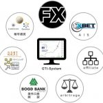 GTI&Mr.Rippleのご紹介(投資案件のプラットフォーム+取引所)登録完全マニュアル Mr.Ripple・仮想通貨・ファンド・ビットコインマイニング・FXも